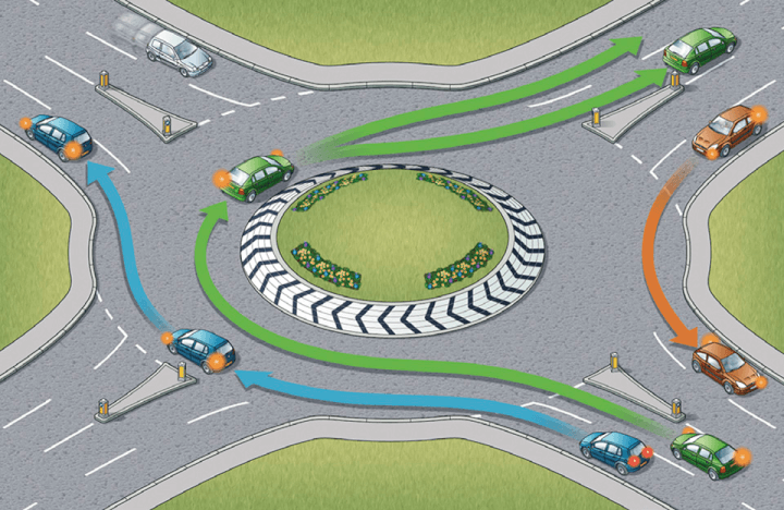HOW TO CORRECTLY USE A ROUNDABOUT FOR ALL EXITS